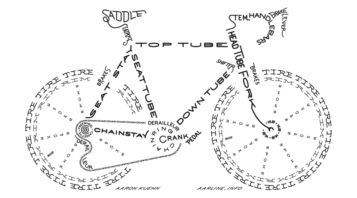 The best bike component guide ever?